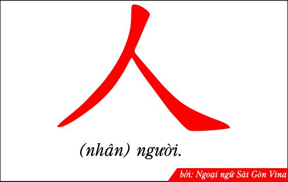 80 bo thu co ban nhat cua bo chu kanji