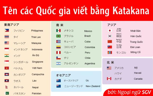 ten cac quoc gia viet bang katakana