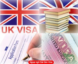 Phân loại VISA du học Anh Quốc